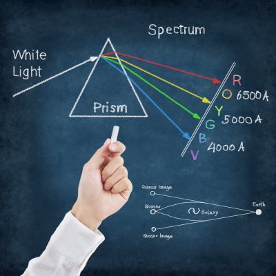 Diagram of How a Prism Works
