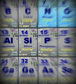 Si on Periodic table